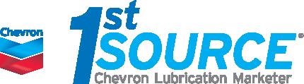 1st-Source-Preferred-sutton